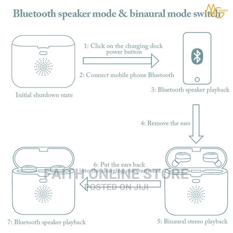 2 In 1 F9 Bluetooth Earphone | Headphones for sale in Ilala, Dar es Salaam, Tanzania